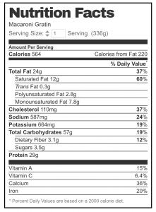 Macaroni Gratin Nutrition